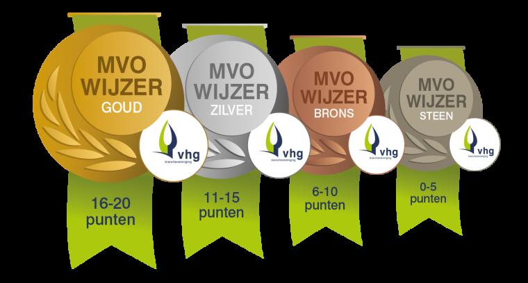 MVO Wijzer medailles