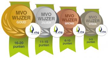 MVO-wijzer medailles